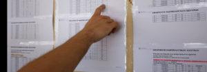 Πανελλαδικές Εξετάσεις 2019: Plan B για όσους δεν περνούν σε σχολές